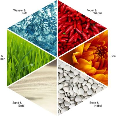 Farbwelten Markisenstoffe